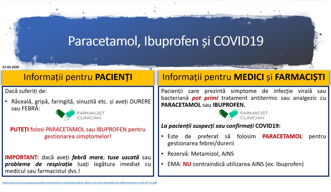 COVID19: Paracetamol. Ibuprofen.
